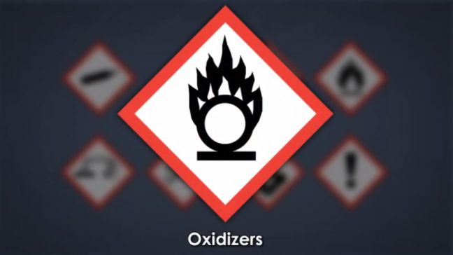 GHS Pictogram Oxidizers