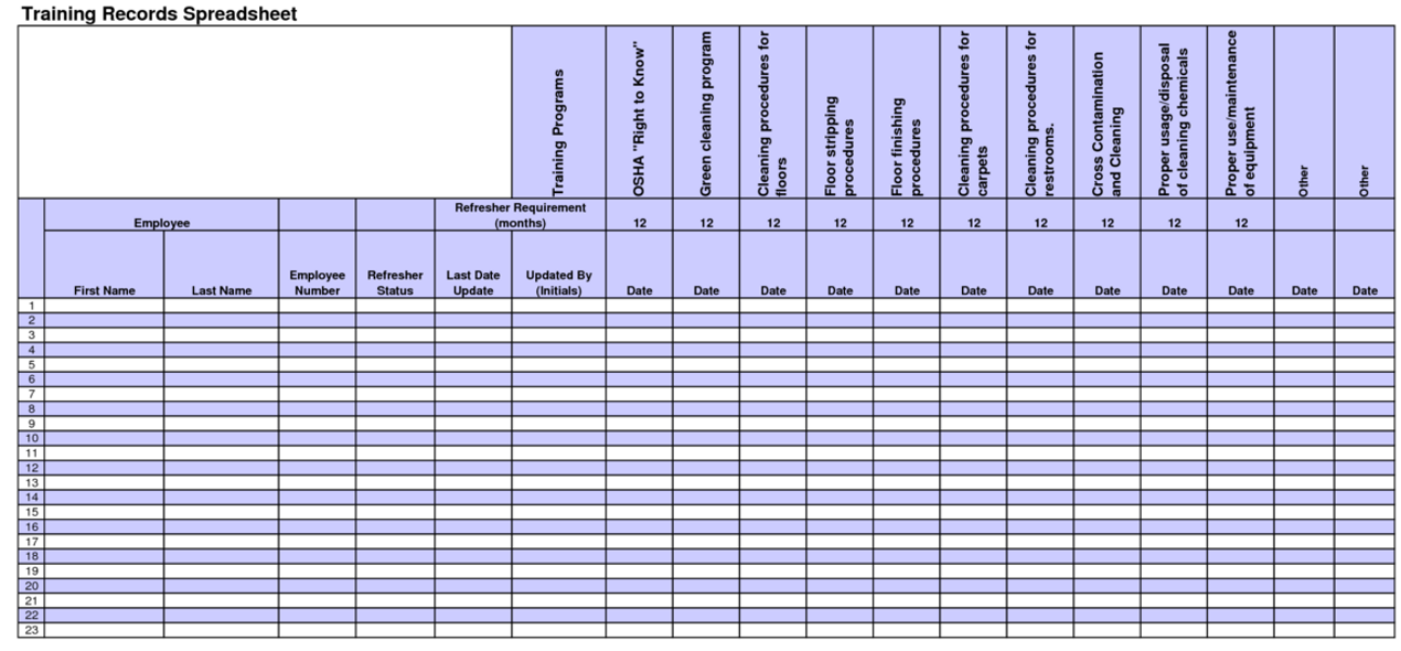 Image of spreadsheet used to track safety training completion