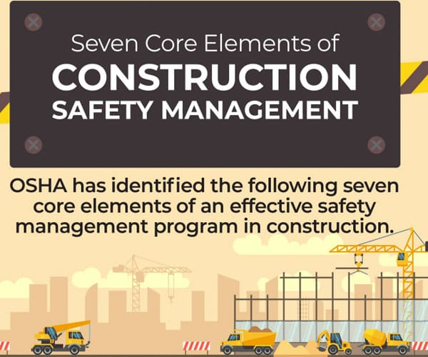 Seven Core Elements of Construction Safety Management Infographic